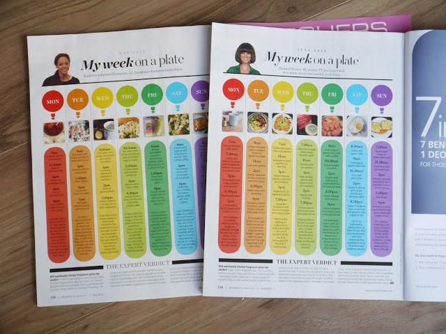 womens health magazine week on a plate diet