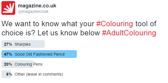 Twitter poll results